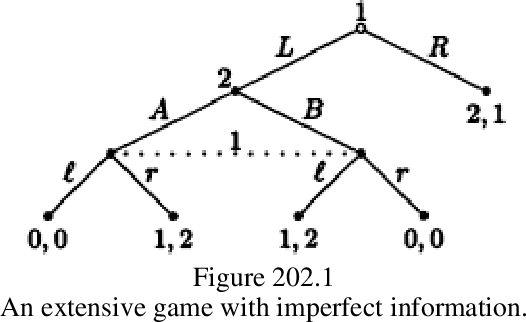 figure 202.1