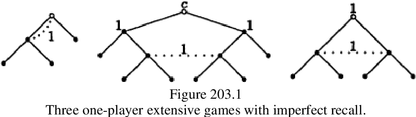 figure 203.1