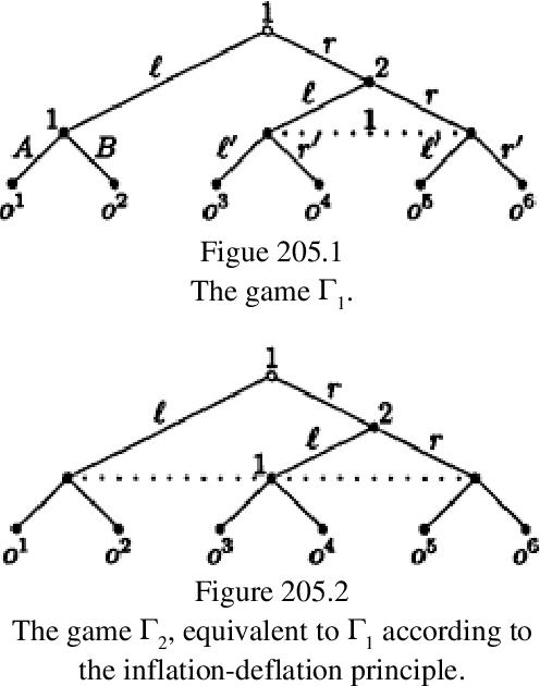 figure 205.2