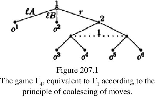 figure 207.1