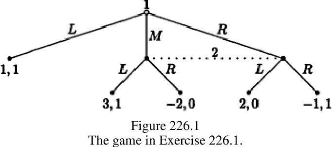 figure 226.1