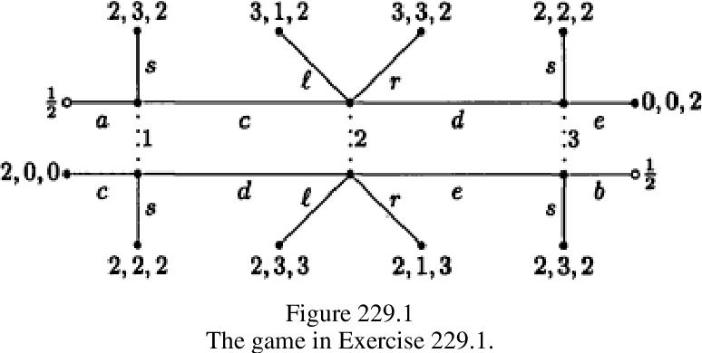figure 229.1