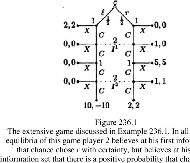 figure 236.1