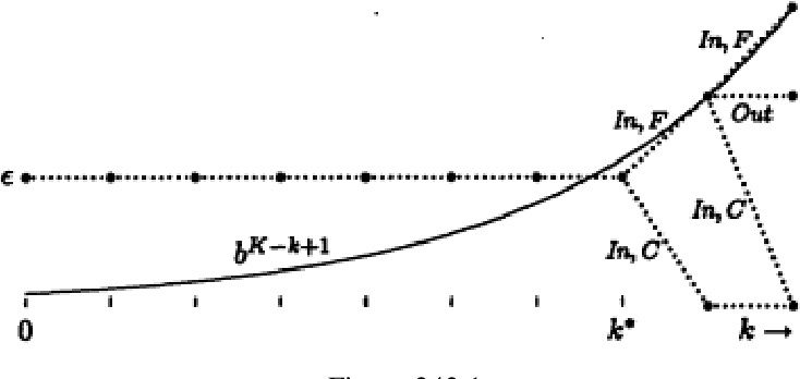 figure 242.1