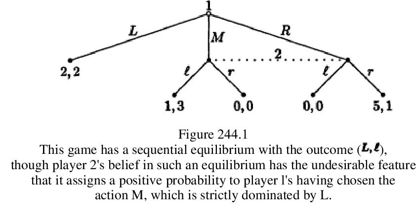 figure 244.1