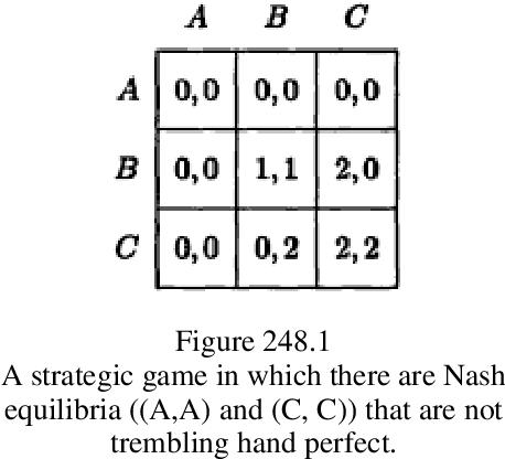 figure 248.1