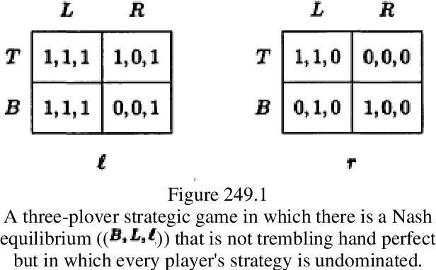 figure 249.1