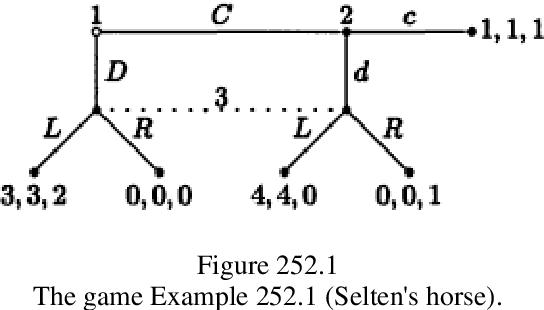 figure 252.1