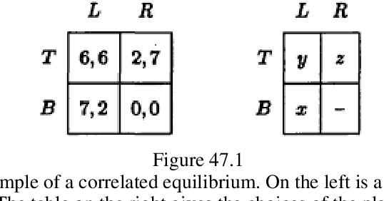 figure 47.1