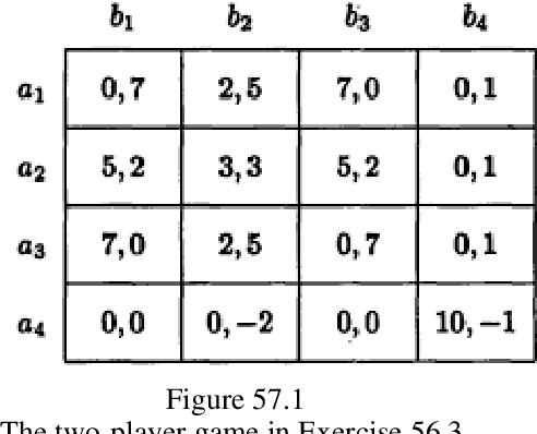 figure 57.1