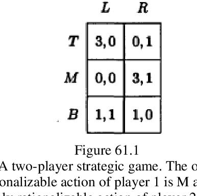 figure 61.1