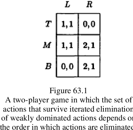 figure 63.1