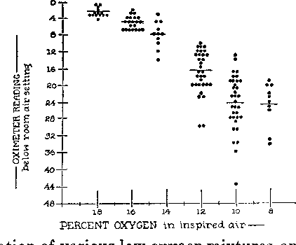 Figure 3 from The American Journal of Physiology the Effect