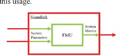 SysML Executable Model of an Energy-Efficient House and