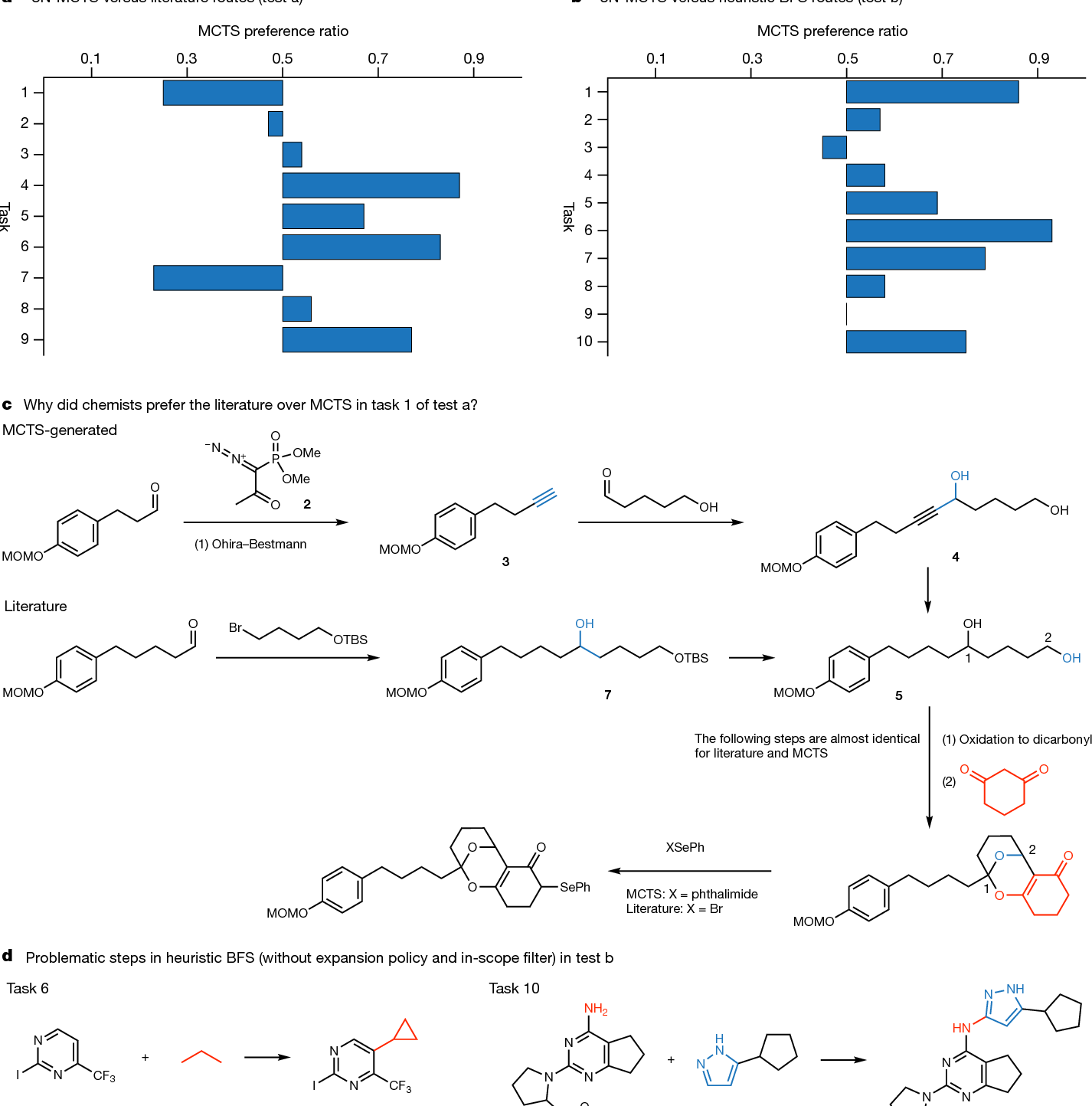 Figure 5 from Planning chemical syntheses with deep neural