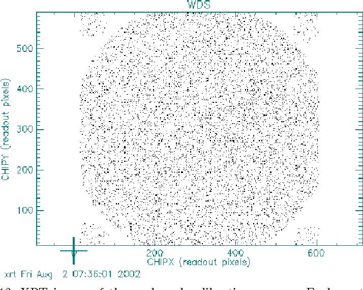 PDF] 1 2 A ug 2 00 5 THE SWIFT X-RAY TELESCOPE | Semantic