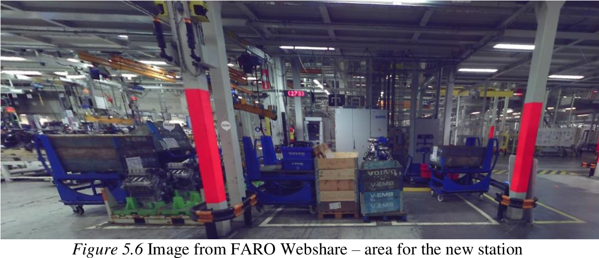 PDF] L and layout design in Volvo Cars assembly shop supported by ...