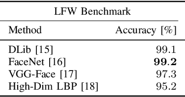 Morphing Detection Using a General- Purpose Face Recognition