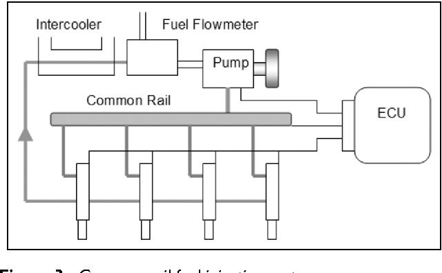 Figure 3 from Characteristics of pressure wave in common