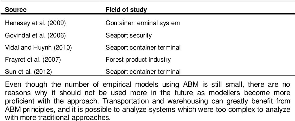 PDF] Improving Transportation and Warehousing Efficiency