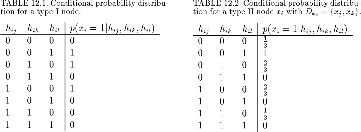 table 12.2