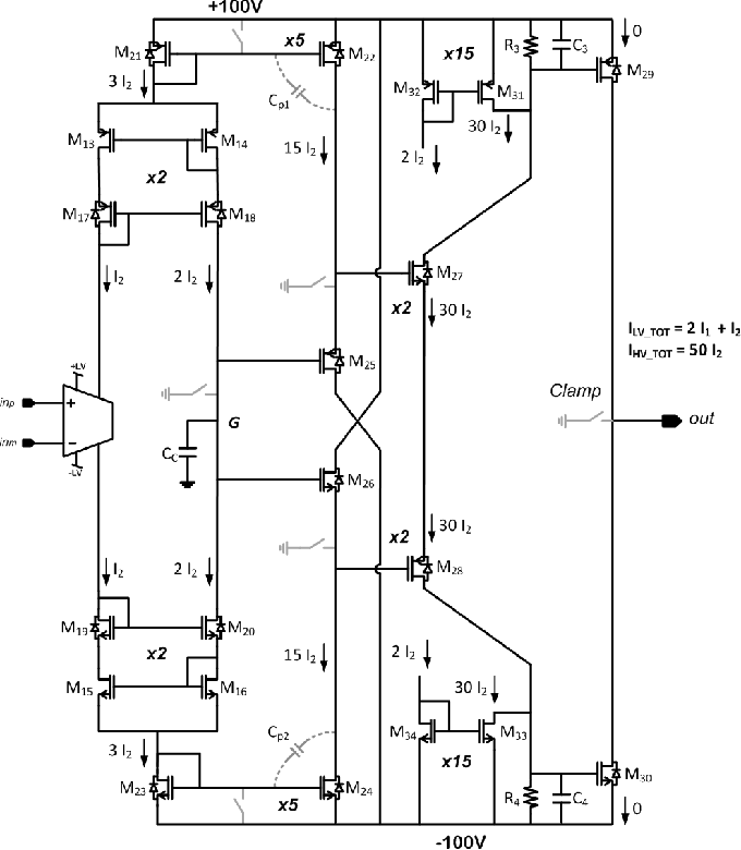 Figure 3 from 180Vpp output voltage, 24MHz bandwidth, low ... on