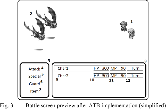 Figure 3 from An optimal input for Role-Playing Game's