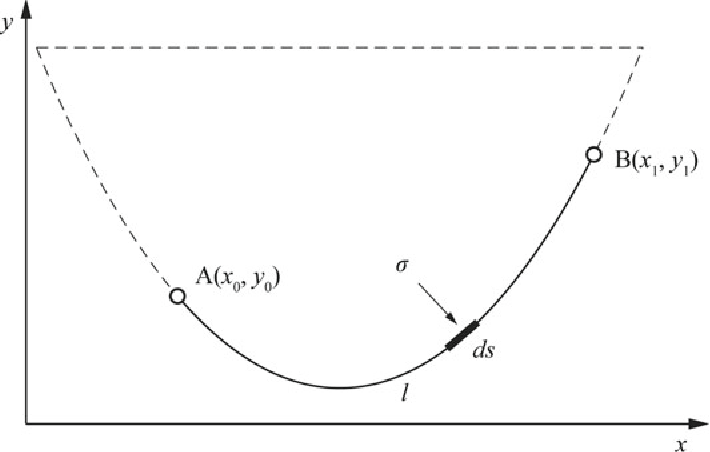 figure 1.33