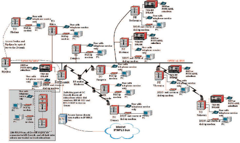 PDF] Bandwidth Calculation for VoIP Networks Based on PSTN