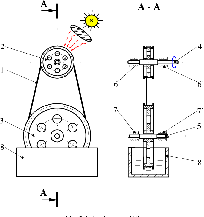 PDF] SYSTEM FOR CONVERTING HEAT ENERGY INTO MECHANICAL