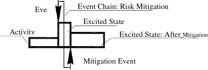 PDF] A REVIEW OF GAME THEORY APPROACH TO CYBER SECURITY RISK