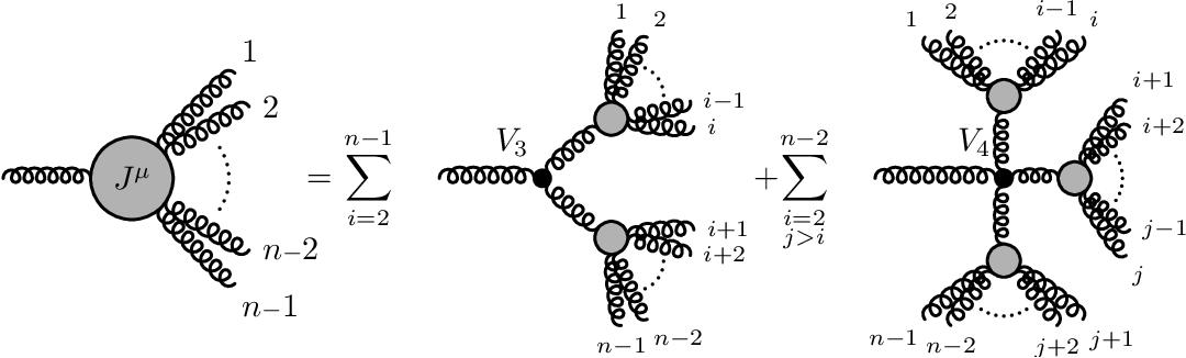 figure B.30