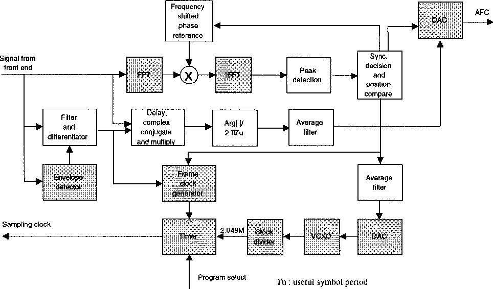 Image result for Digital Audio Broadcasting (DAB)