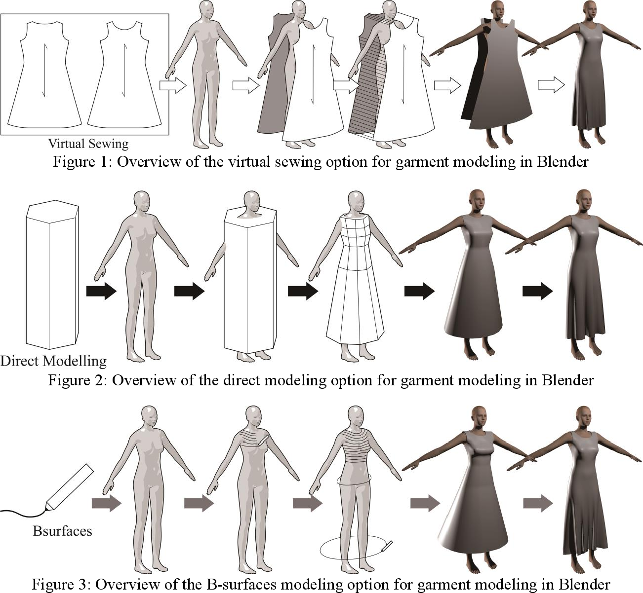 Pdf Evaluation Of Open Source Software For Use With A Clothing Virtual Try On System Semantic Scholar