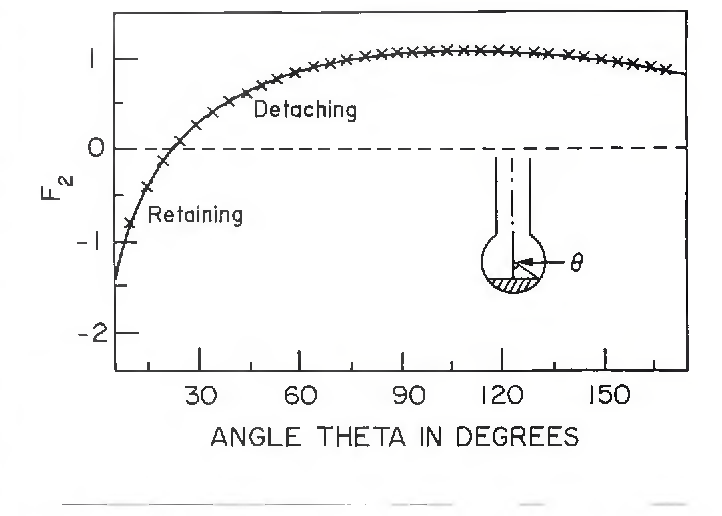 Pdf Analysis Of Metal Transfer In Gas Metal Arc Welding Semantic Scholar