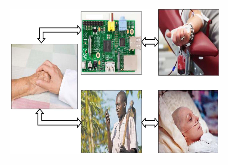 Design And Implementation Of Automated Blood Bank Using Embedded Systems Semantic Scholar