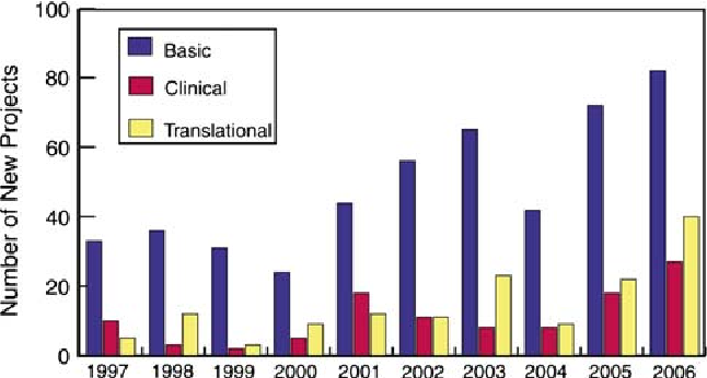 Autism Research Funding Declines >> Trends In Us Autism Research Funding Semantic Scholar