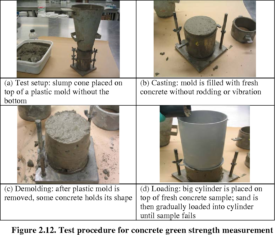 Table 3 2 from Self-Consolidating Concrete--Applications for