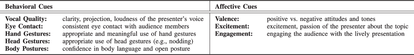 Towards Emotionally Aware AI Smart Classroom: Current Issues