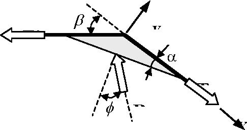 figure 40