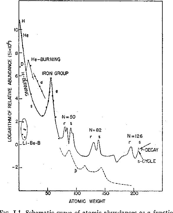 figure 1,1