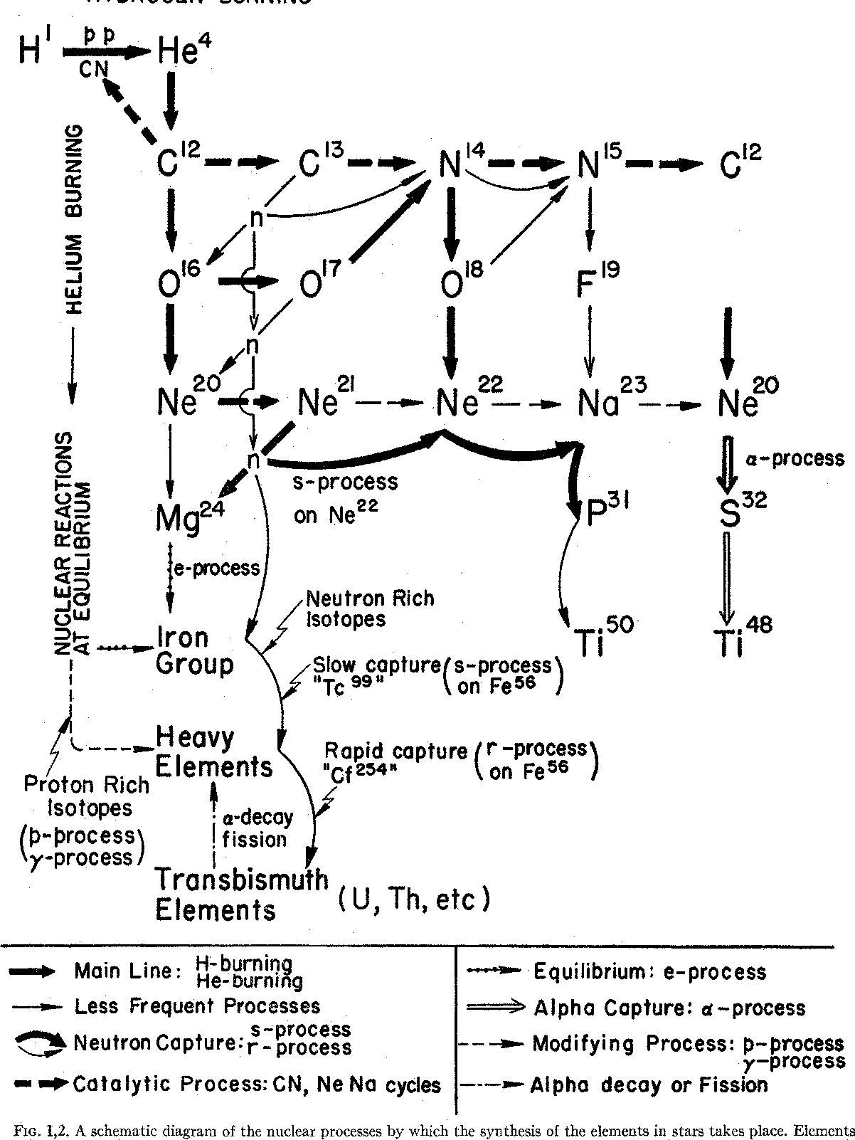 figure 1,2