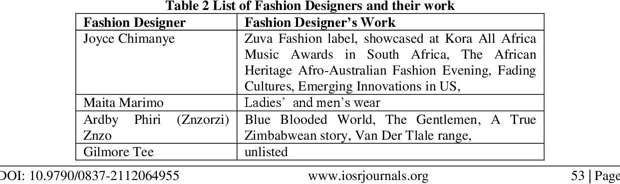 Pdf Fashion Designers And The Shrinking Customer Base In Zimbabwe Semantic Scholar