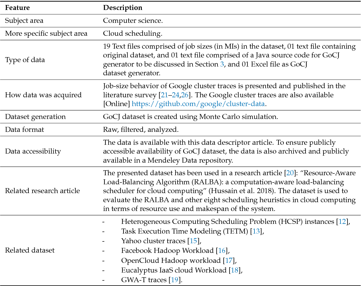 Table 1 from GoCJ: Google Cloud Jobs Dataset for Distributed