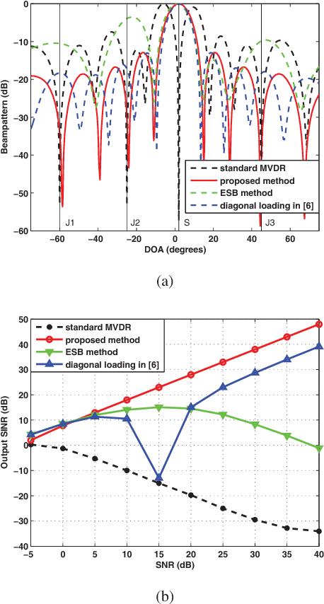 Robust MVDR beamforming using the DOA matrix decomposition