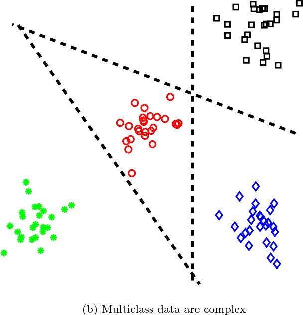Support Vector Machines | Semantic Scholar