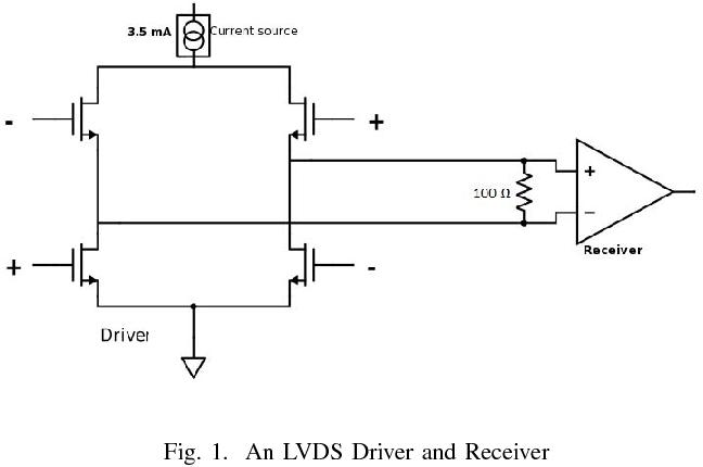 An area efficient termination resistance calibration