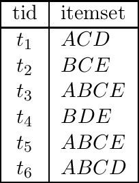 table 8.4