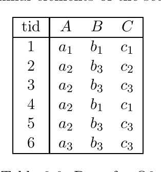 table 8.6