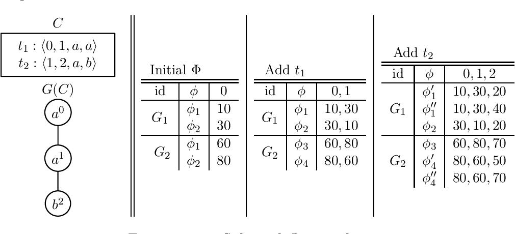 figure 11.10